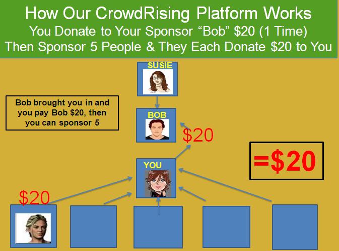 Crowdrising_plan4