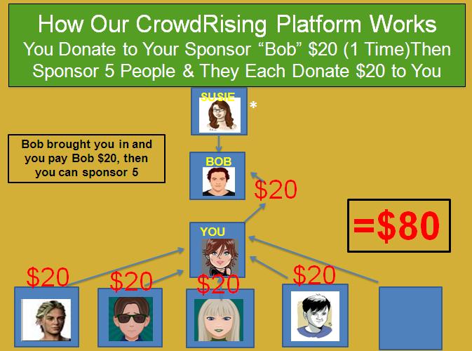 Crowdrising_plan6