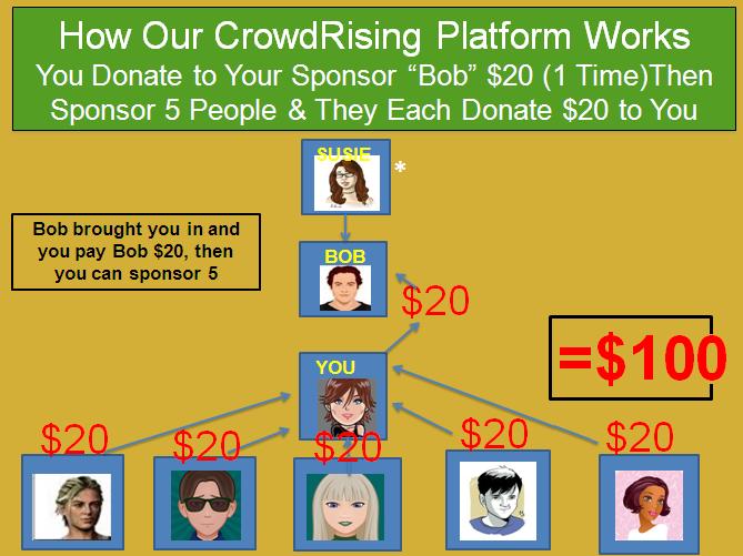 Crowdrising_plan7